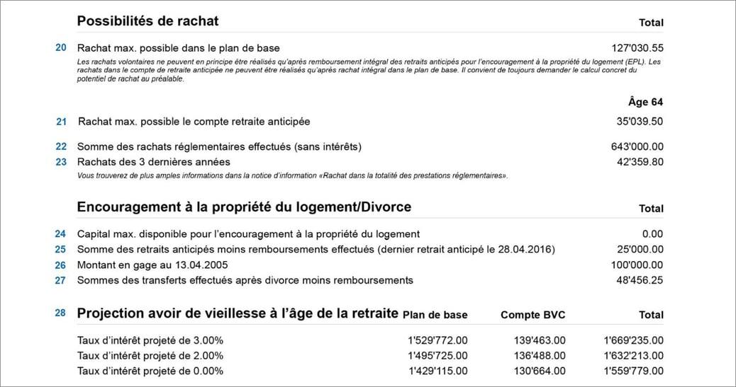 Versicherungsausweis Medpension FR Seite_2.1