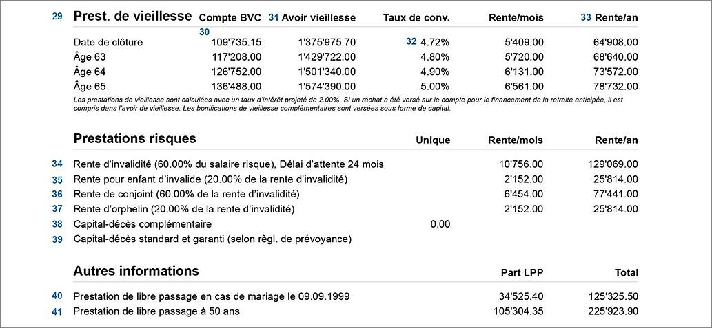 Versicherungsausweis Medpension FR Seite_2.2